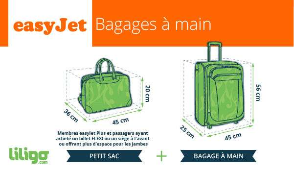 easyjet dimension bagage