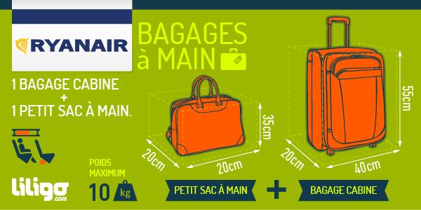 taille valise ryanair