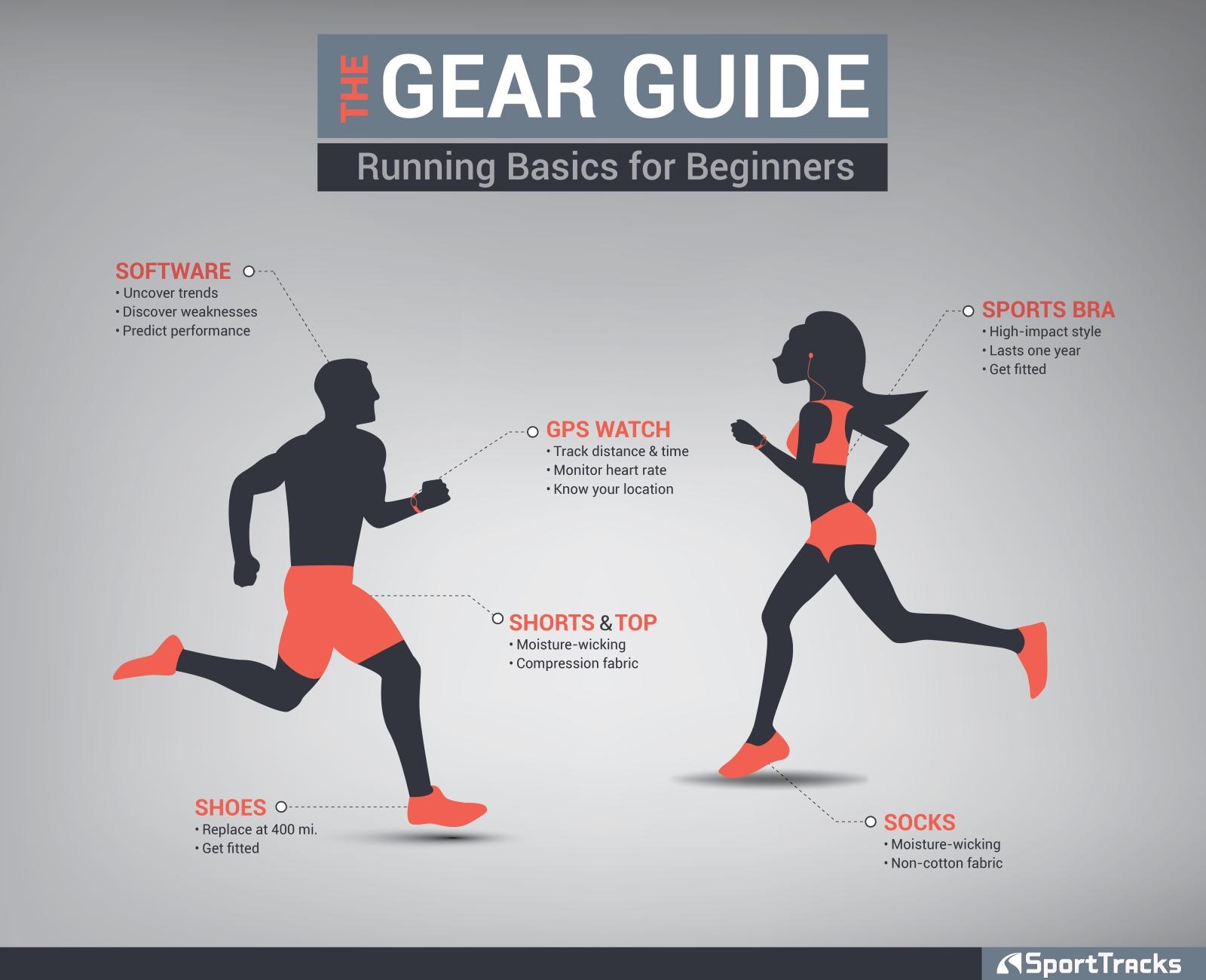 equipement running