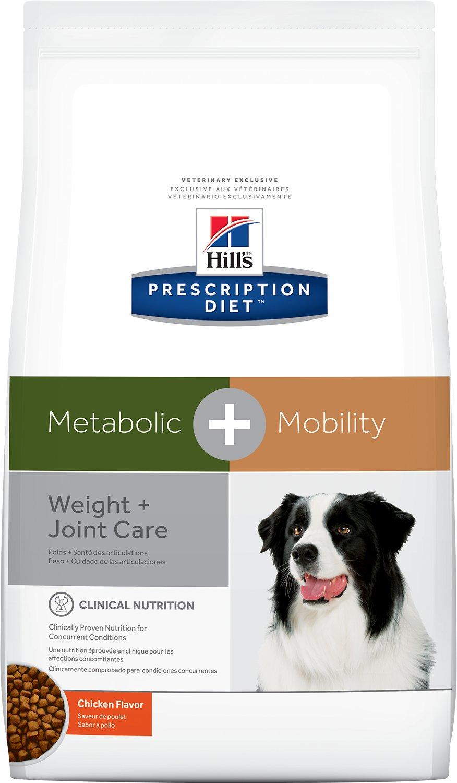 hills metabolic