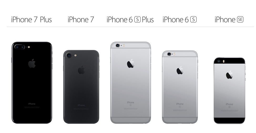 taille iphone 6s