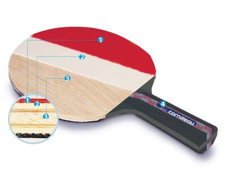 revetement pour raquette de tennis de table
